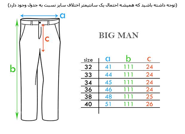 bigmen